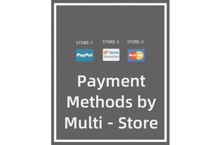 Opencart Extension Multi store based Payment methods