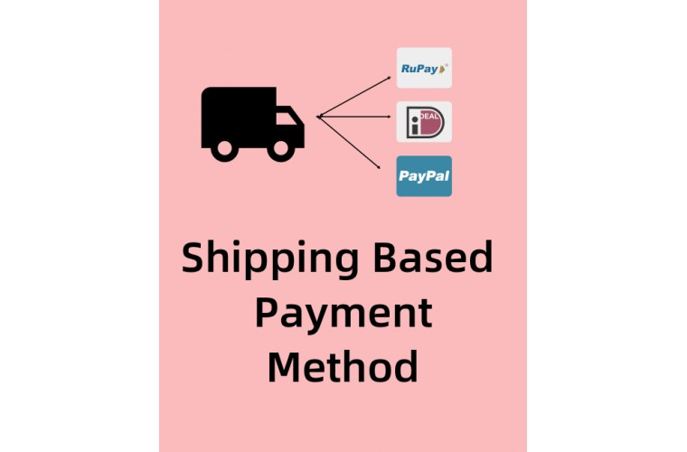 Opencart Extension Payment methods based on the selected shipping method