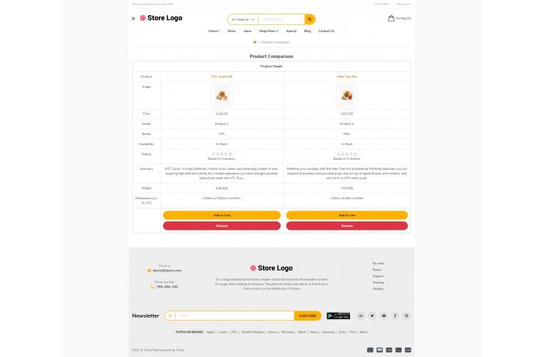 Sellya Restaurant Multi-Purpose Responsive OpenCart Theme