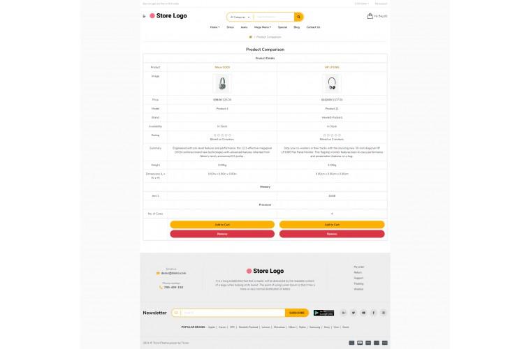 Sellya Electronics Multi-Purpose Responsive OpenCart Theme